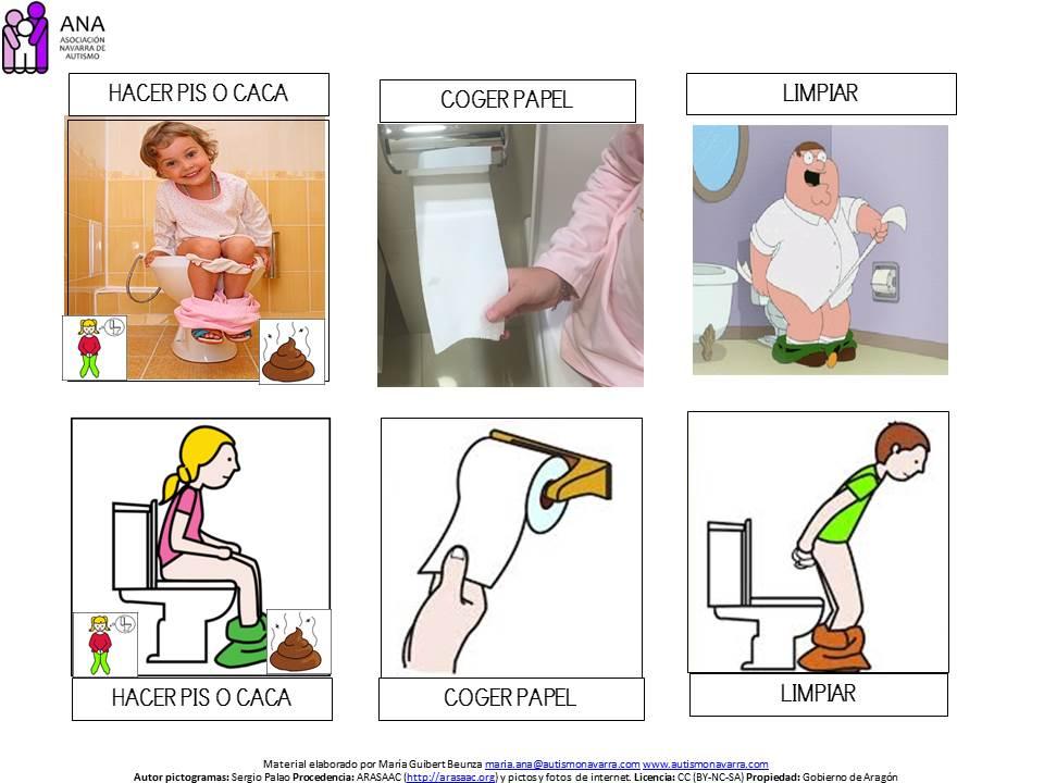 Rutinas y secuencias para el baño  ANA. Asociación ...