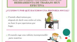 Historias sociales